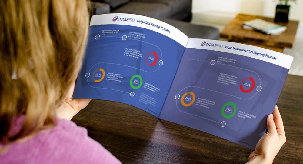 Turnkey marketing collateral